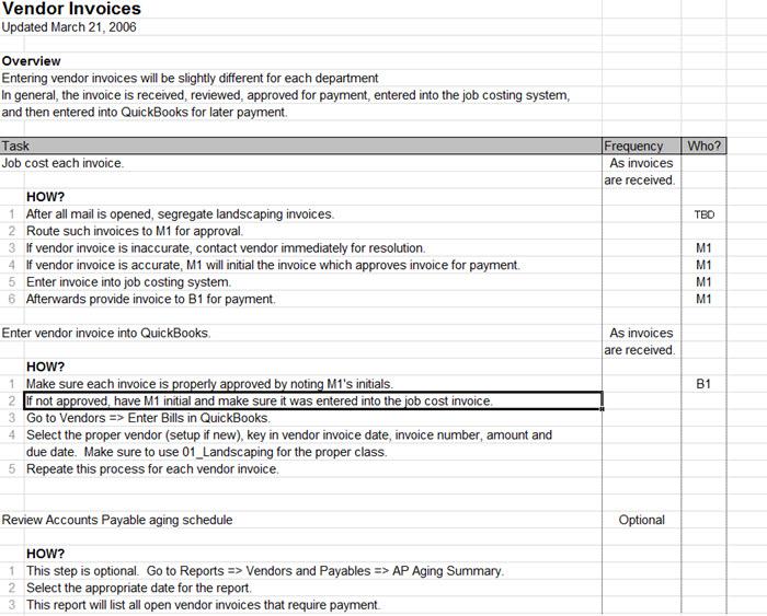 Document Process Example