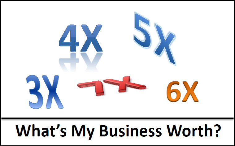 What is My Business Worth