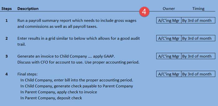 Step 2 Intercompany Employee Billings