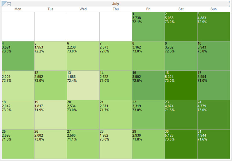 Calendar Image Heat Map